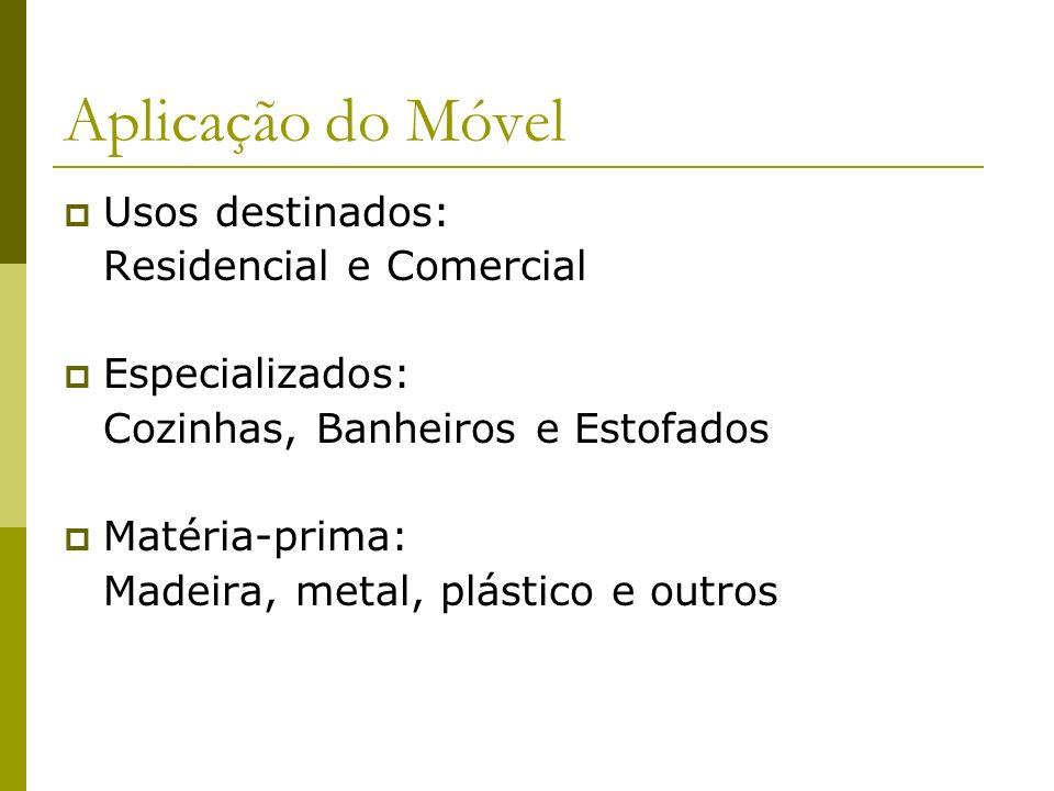 Aplicação do Móvel Usos destinados: Residencial e Comercial