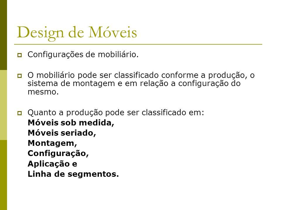 Design de Móveis Configurações de mobiliário.