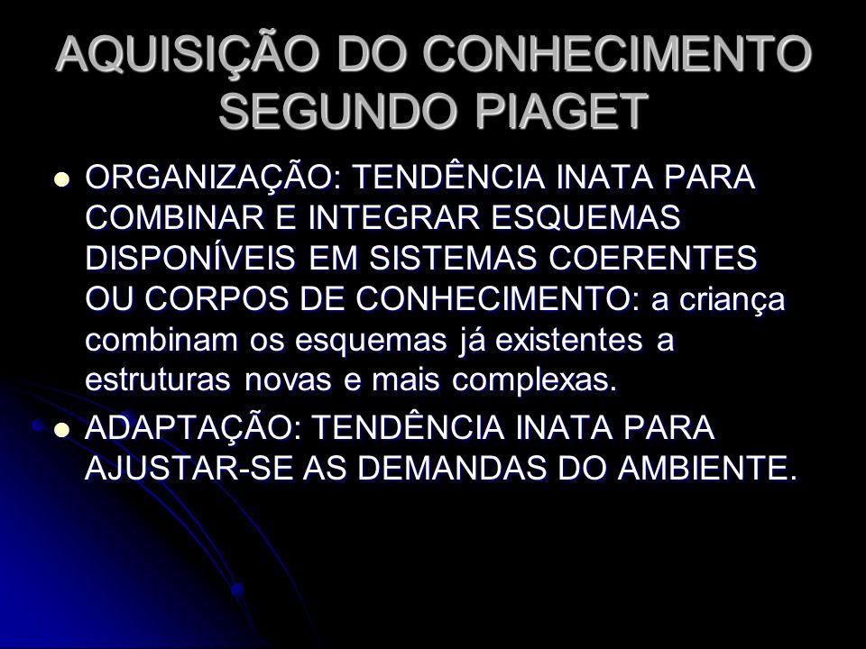 AQUISIÇÃO DO CONHECIMENTO SEGUNDO PIAGET