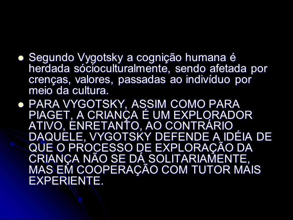 Segundo Vygotsky a cognição humana é herdada sócioculturalmente, sendo afetada por crenças, valores, passadas ao indivíduo por meio da cultura.