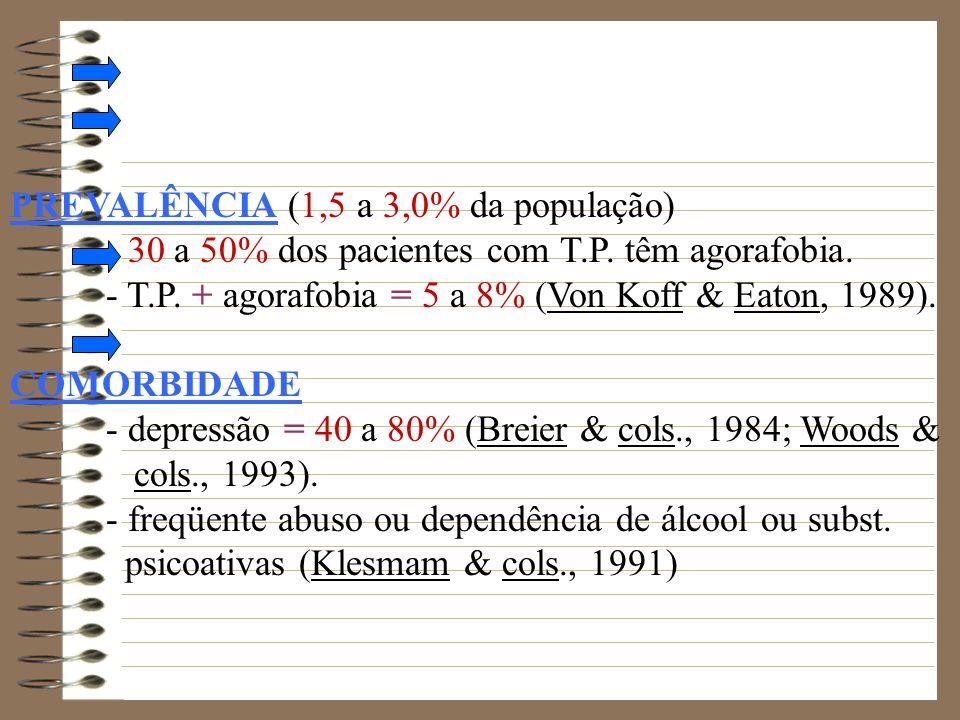 PREVALÊNCIA (1,5 a 3,0% da população)