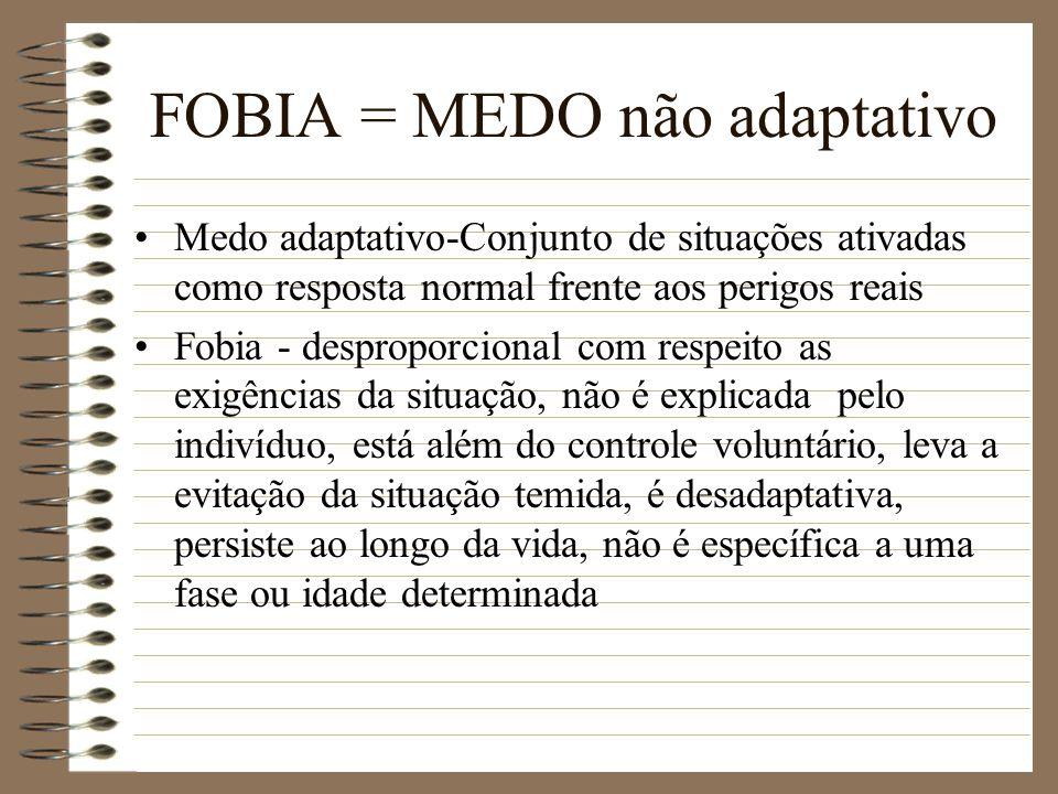 FOBIA = MEDO não adaptativo
