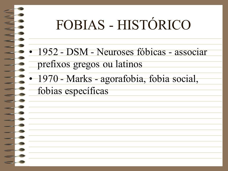 FOBIAS - HISTÓRICO 1952 - DSM - Neuroses fóbicas - associar prefixos gregos ou latinos.