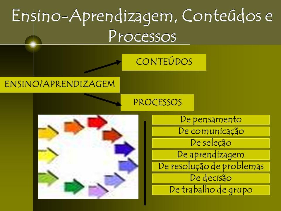 Ensino-Aprendizagem, Conteúdos e Processos