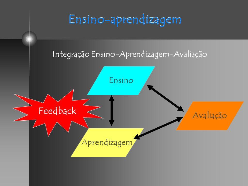 Ensino-aprendizagem Feedback Integração Ensino-Aprendizagem-Avaliação