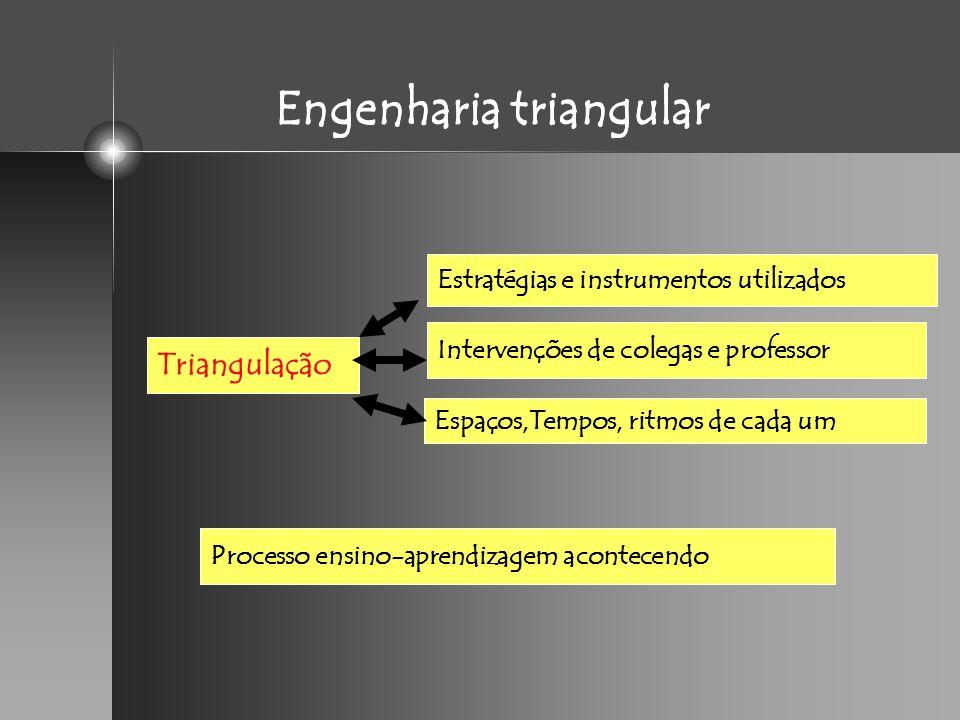 Engenharia triangular