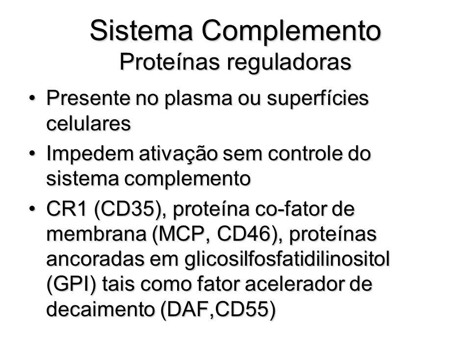 Sistema Complemento Proteínas reguladoras