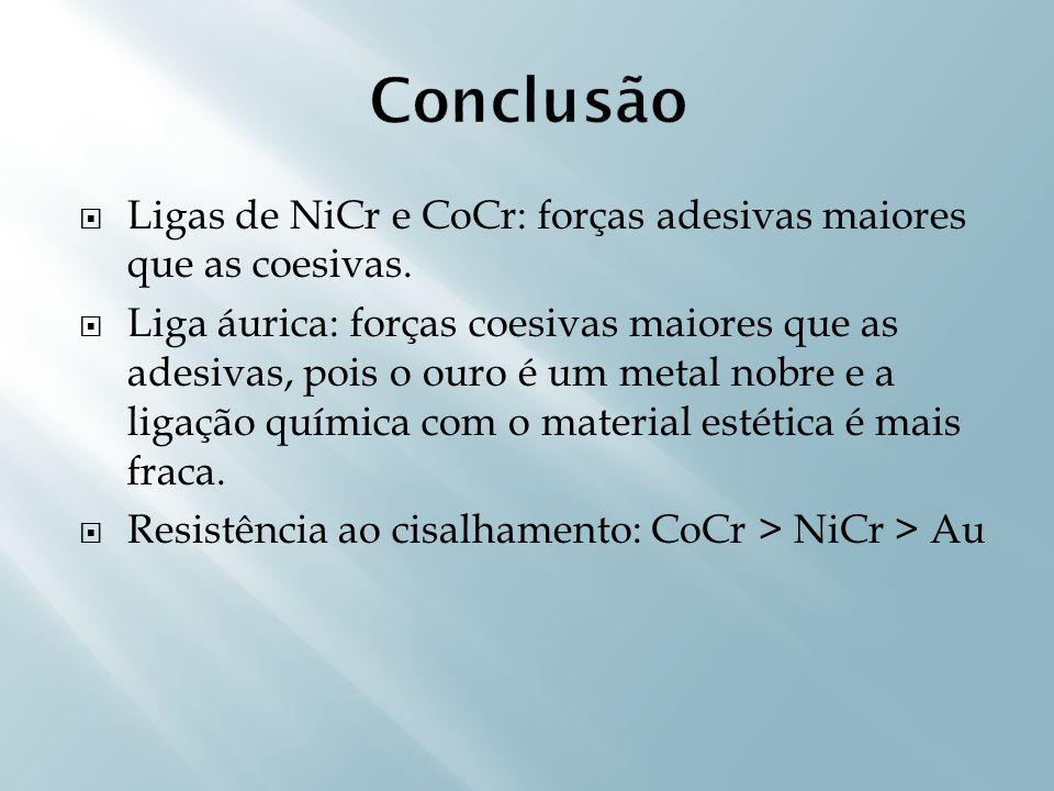 ConclusãoLigas de NiCr e CoCr: forças adesivas maiores que as coesivas.