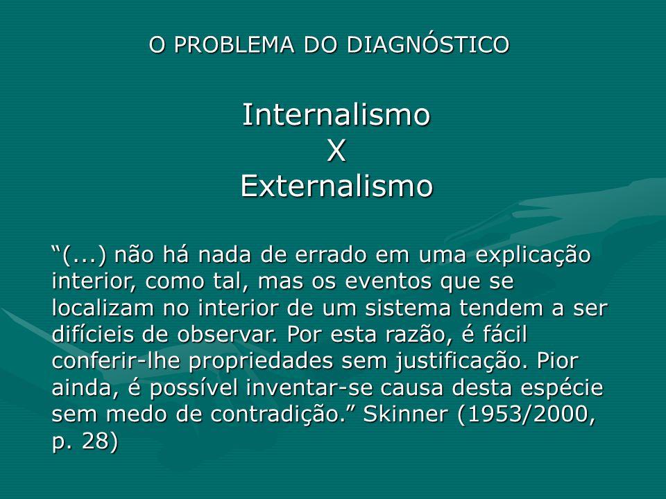 Internalismo X Externalismo O PROBLEMA DO DIAGNÓSTICO