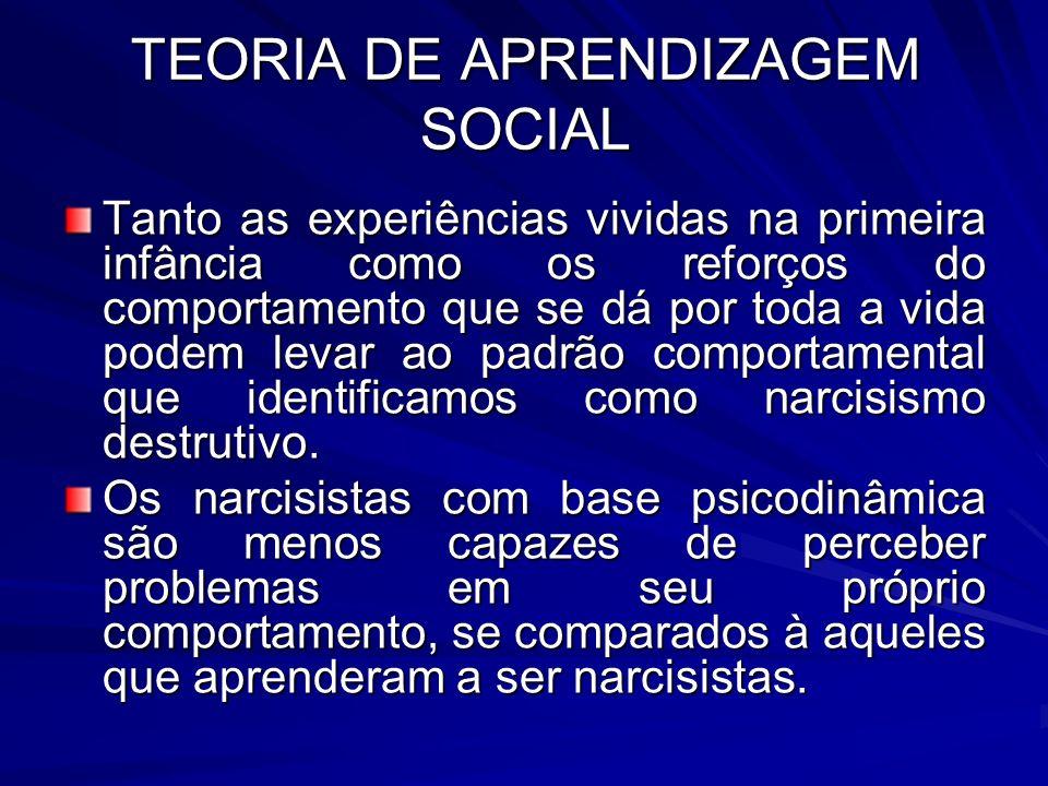 TEORIA DE APRENDIZAGEM SOCIAL