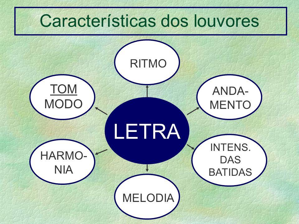 Características dos louvores