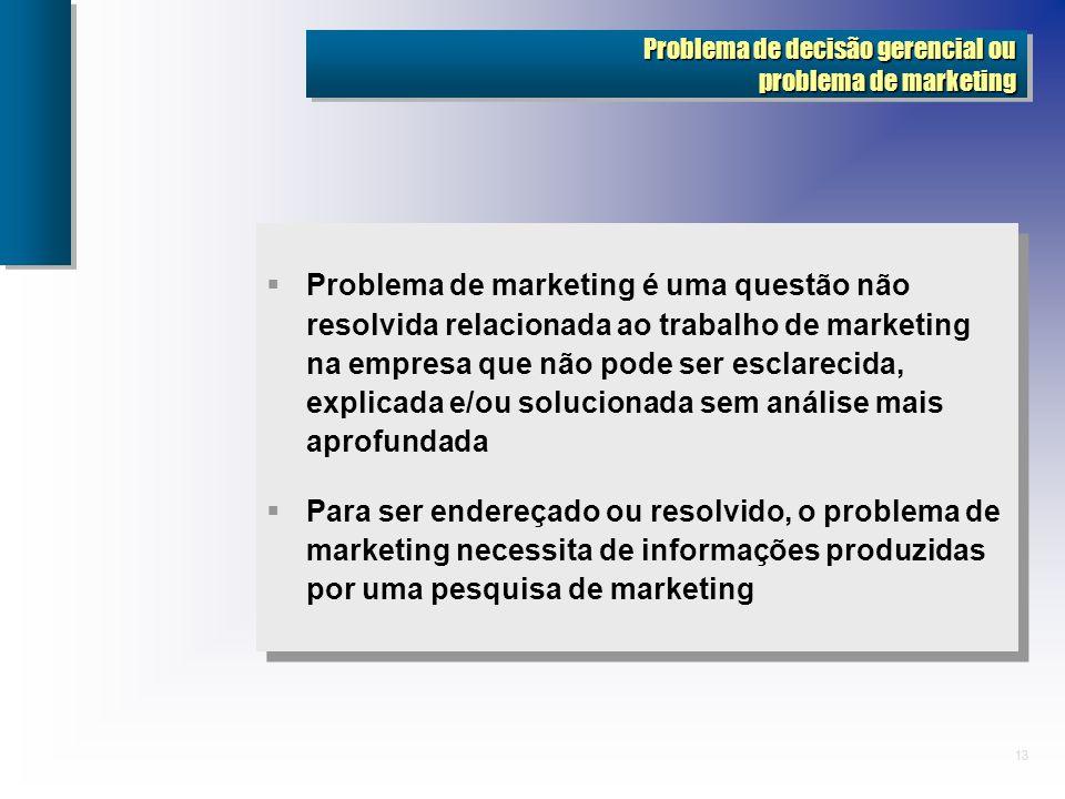 Problema de decisão gerencial ou problema de marketing