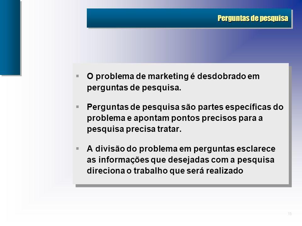 O problema de marketing é desdobrado em perguntas de pesquisa.