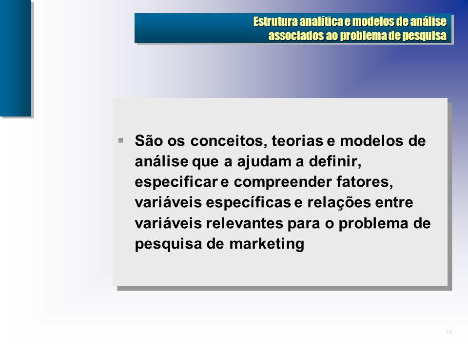 Estrutura analítica e modelos de análise associados ao problema de pesquisa