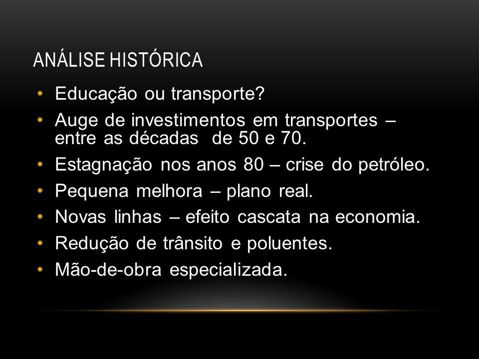 Análise histórica Educação ou transporte