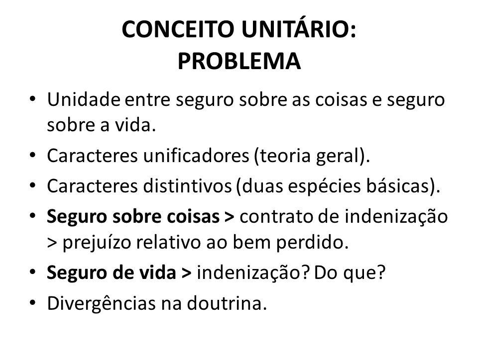 CONCEITO UNITÁRIO: PROBLEMA