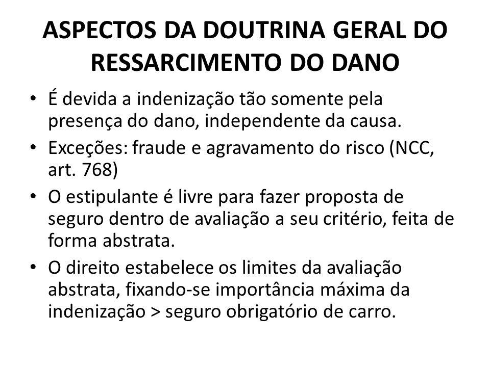 ASPECTOS DA DOUTRINA GERAL DO RESSARCIMENTO DO DANO