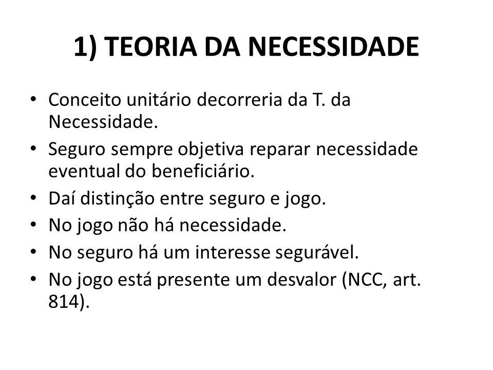 1) TEORIA DA NECESSIDADE