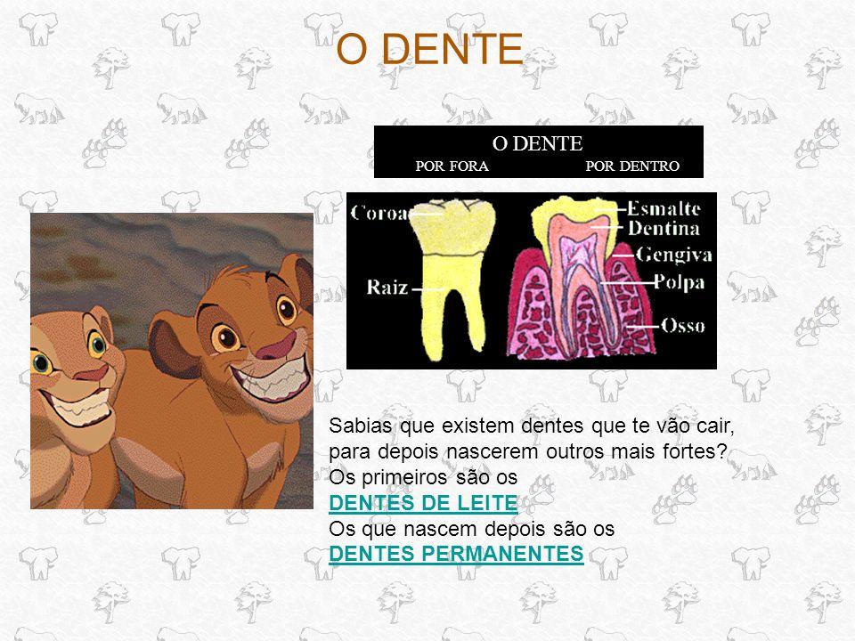 O DENTE O DENTE Sabias que existem dentes que te vão cair,