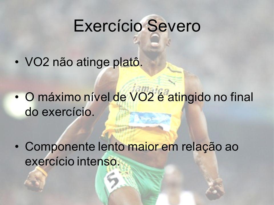 Exercício Severo VO2 não atinge platô.