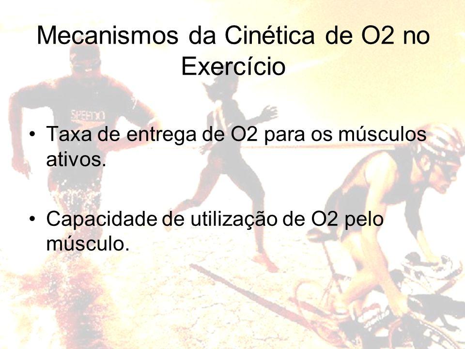 Mecanismos da Cinética de O2 no Exercício
