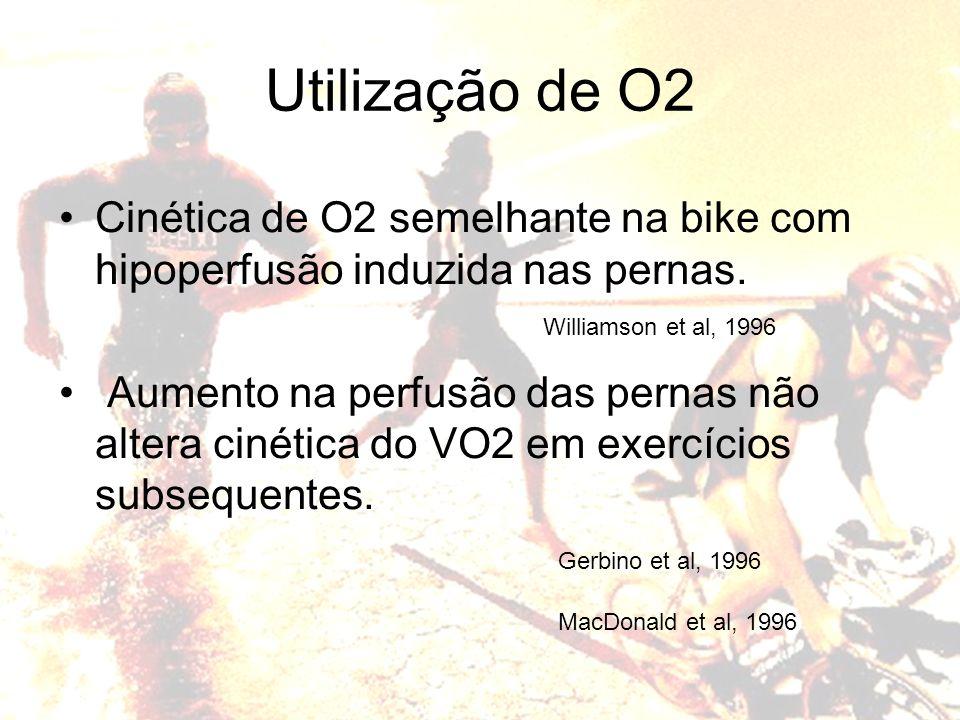 Utilização de O2 Cinética de O2 semelhante na bike com hipoperfusão induzida nas pernas.