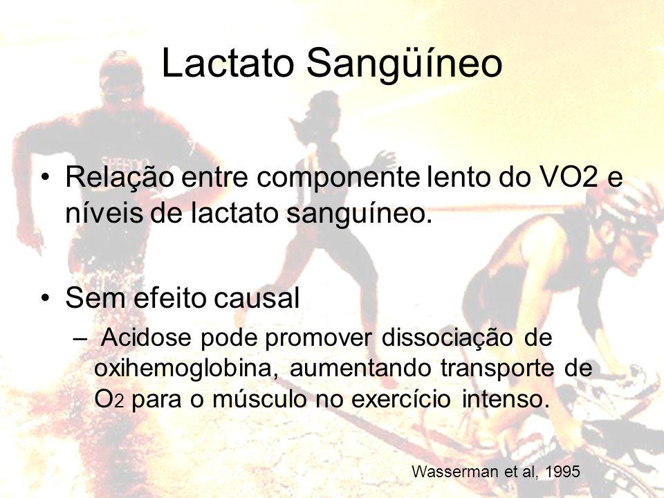 Lactato Sangüíneo Relação entre componente lento do VO2 e níveis de lactato sanguíneo. Sem efeito causal.
