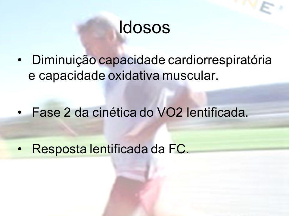 Idosos Diminuição capacidade cardiorrespiratória e capacidade oxidativa muscular. Fase 2 da cinética do VO2 lentificada.