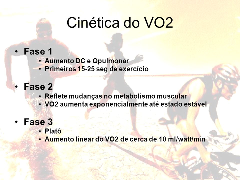 Cinética do VO2 Fase 1 Fase 2 Fase 3 ∆VO2(t) = ∆VO2(ss) ( 1- e )