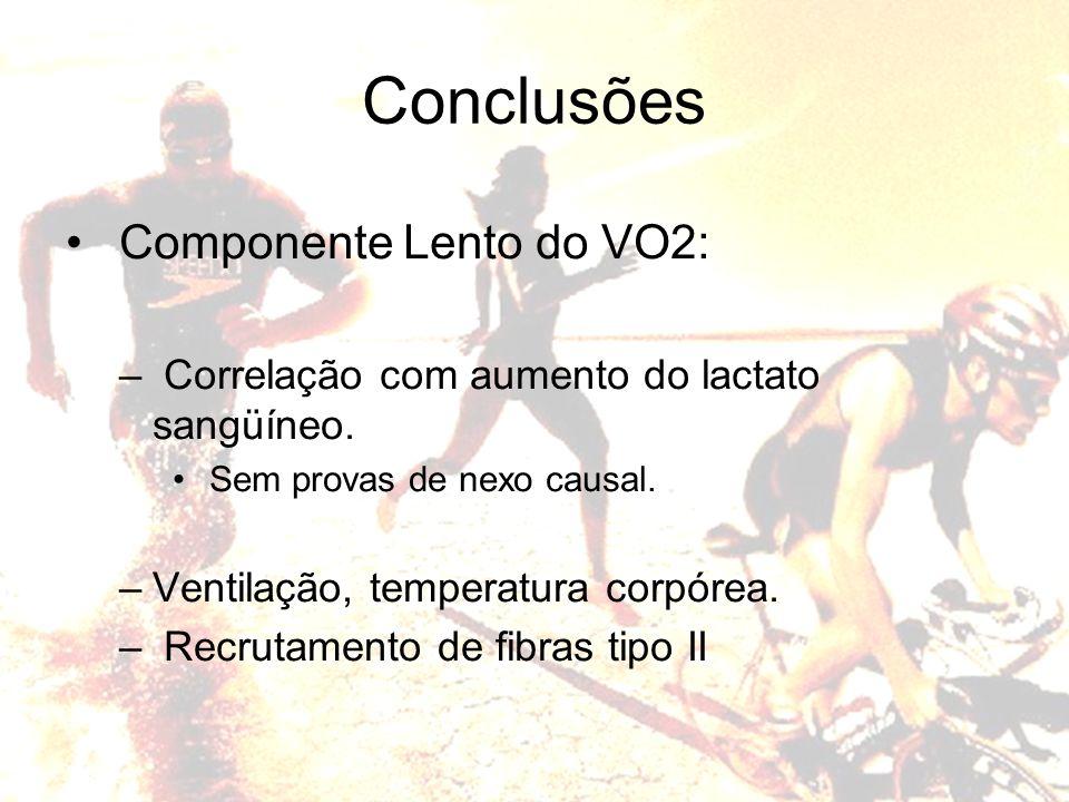 Conclusões Componente Lento do VO2:
