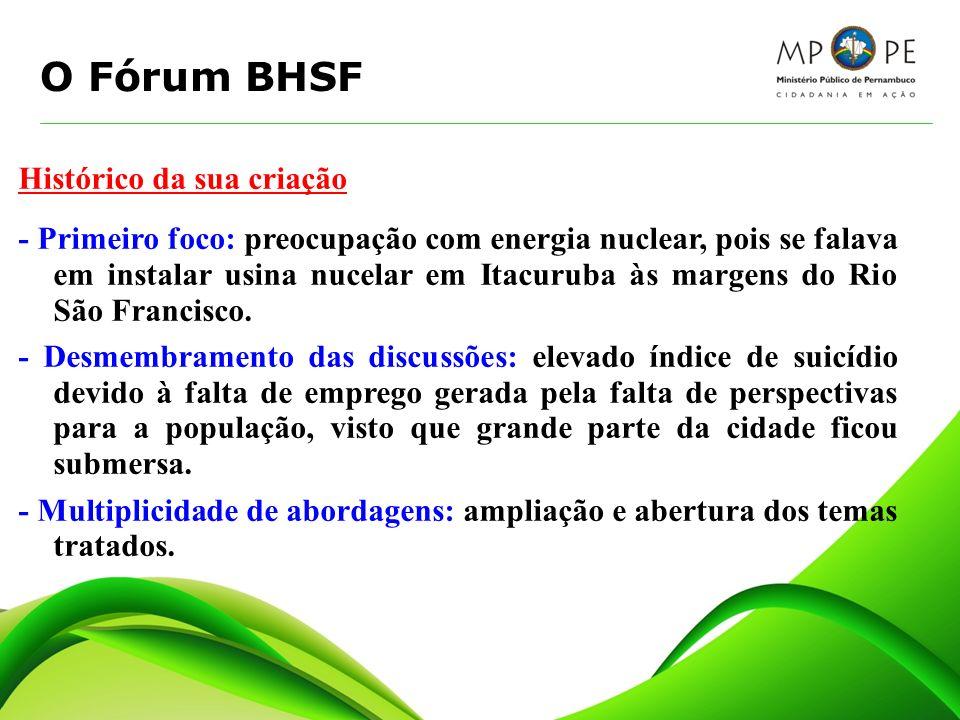 O Fórum BHSF Histórico da sua criação