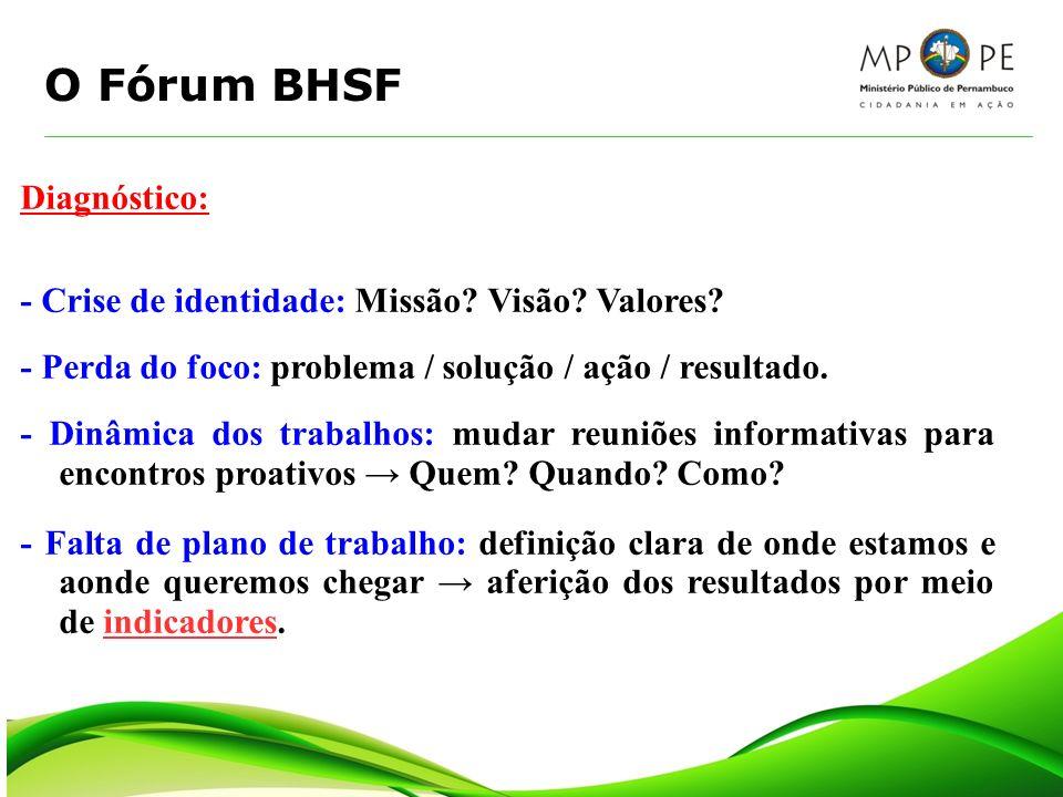 O Fórum BHSF Diagnóstico: