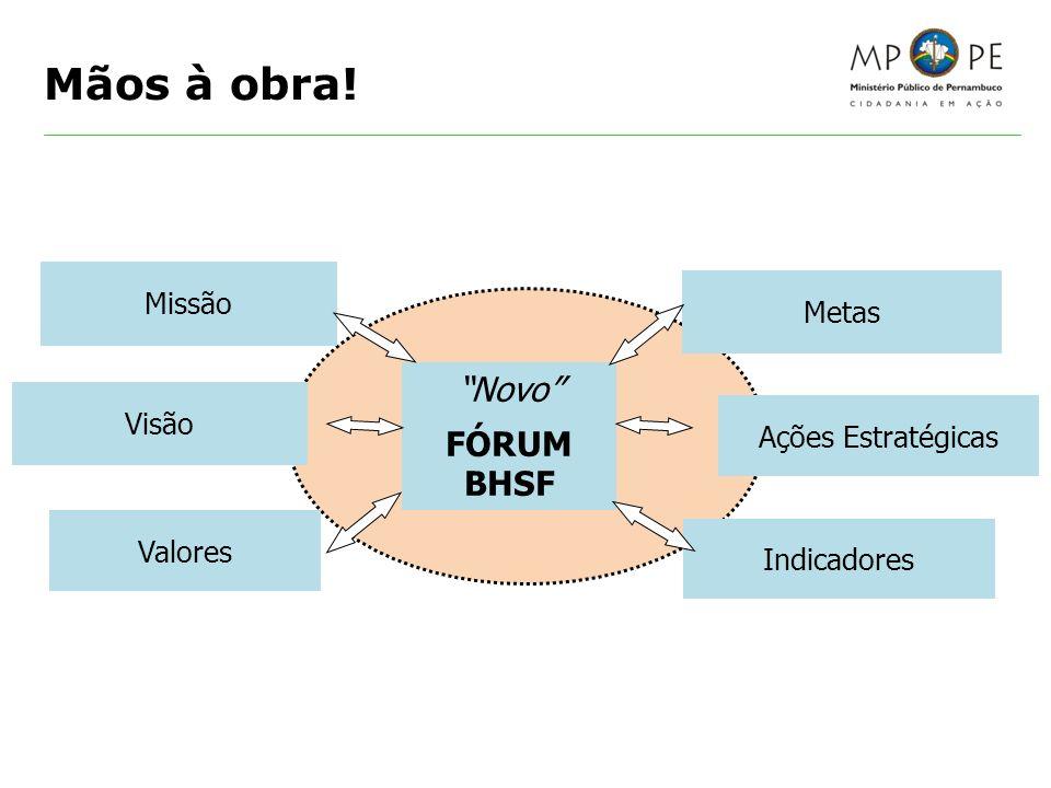 Mãos à obra! Novo FÓRUM BHSF Missão Metas Visão Ações Estratégicas