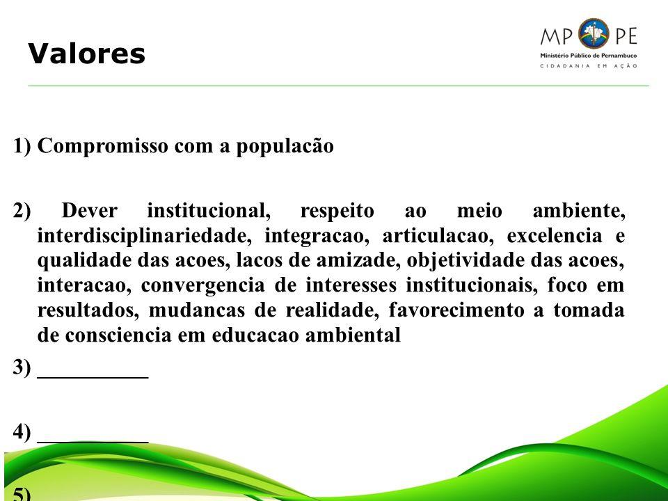 Valores 1) Compromisso com a populacão