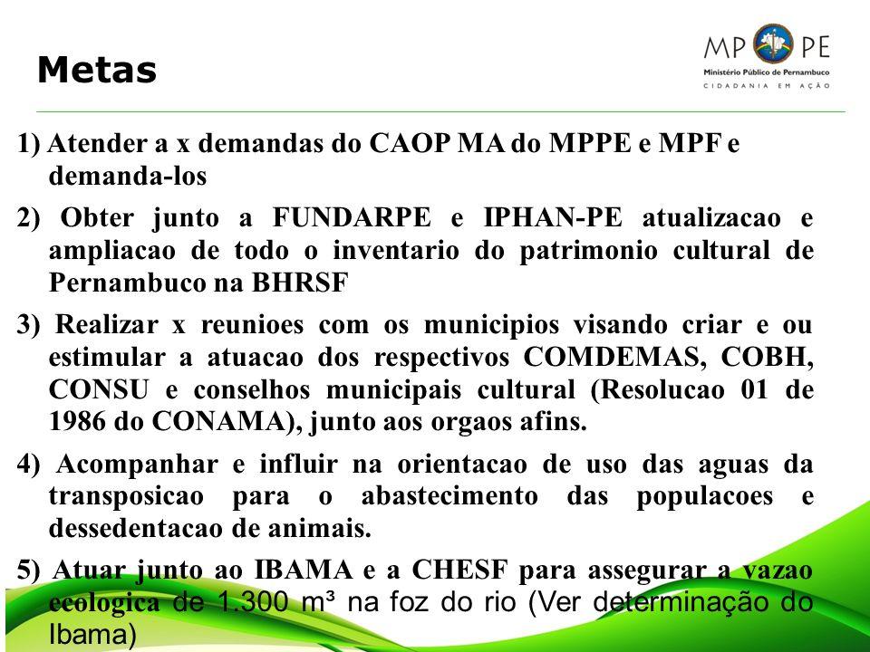 Metas 1) Atender a x demandas do CAOP MA do MPPE e MPF e demanda-los