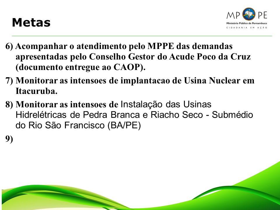 Metas 6) Acompanhar o atendimento pelo MPPE das demandas apresentadas pelo Conselho Gestor do Acude Poco da Cruz (documento entregue ao CAOP).