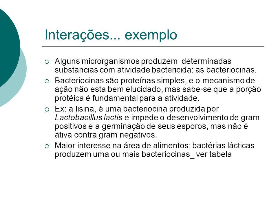 Interações... exemplo Alguns microrganismos produzem determinadas substancias com atividade bactericida: as bacteriocinas.