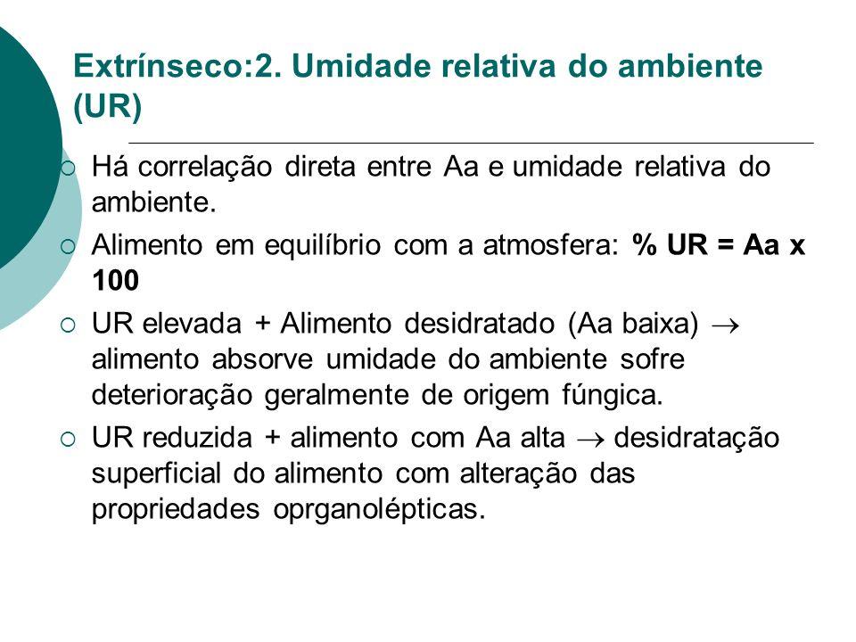 Extrínseco:2. Umidade relativa do ambiente (UR)