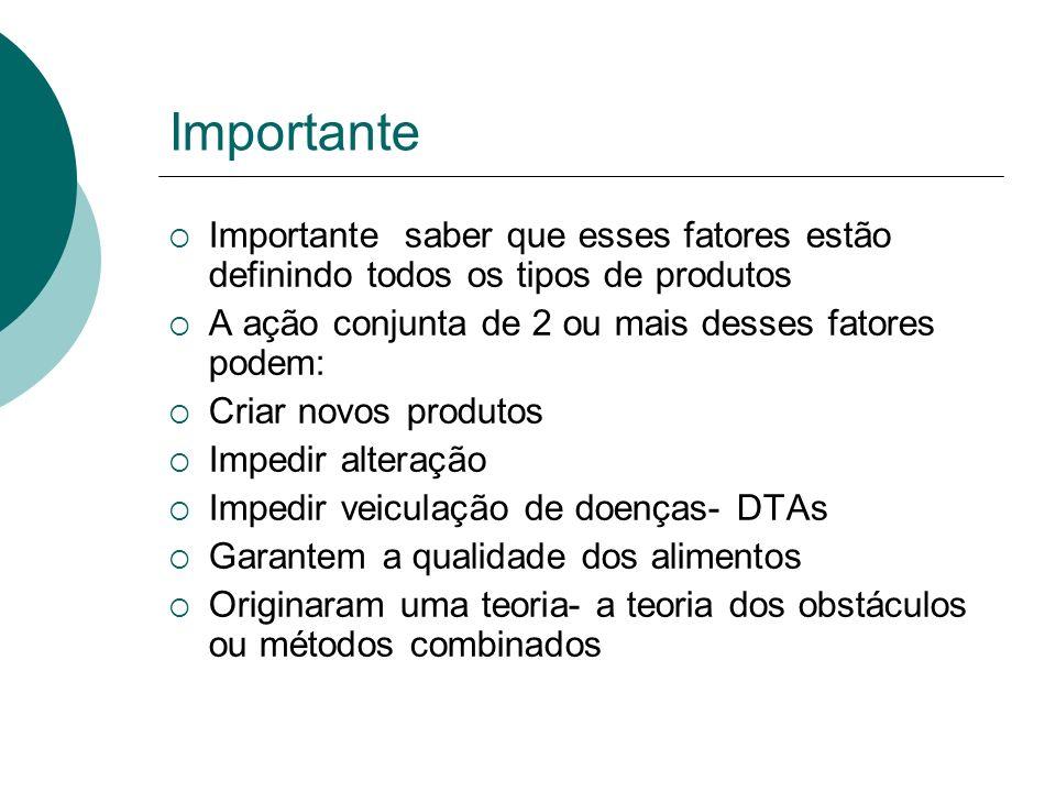 Importante Importante saber que esses fatores estão definindo todos os tipos de produtos. A ação conjunta de 2 ou mais desses fatores podem: