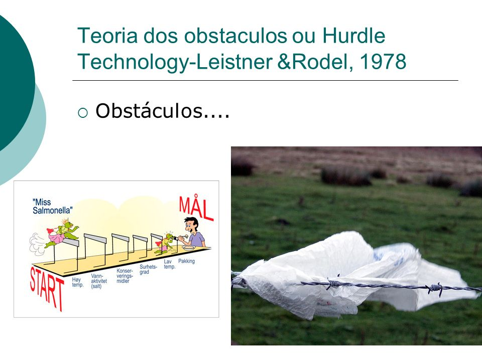 Teoria dos obstaculos ou Hurdle Technology-Leistner &Rodel, 1978
