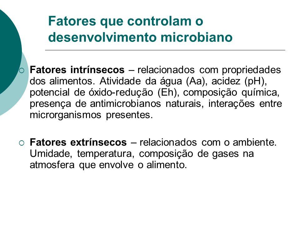 Fatores que controlam o desenvolvimento microbiano