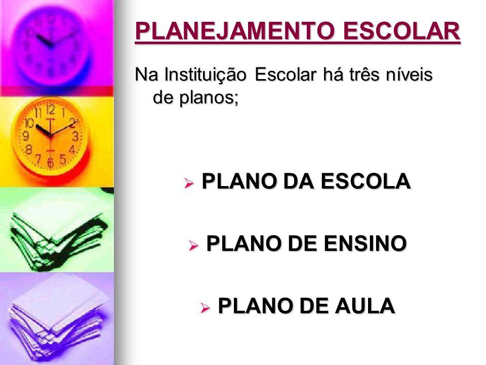 PLANEJAMENTO ESCOLAR PLANO DA ESCOLA PLANO DE ENSINO PLANO DE AULA
