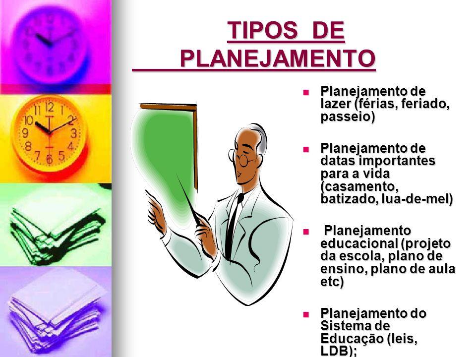 TIPOS DE PLANEJAMENTO Planejamento de lazer (férias, feriado, passeio)