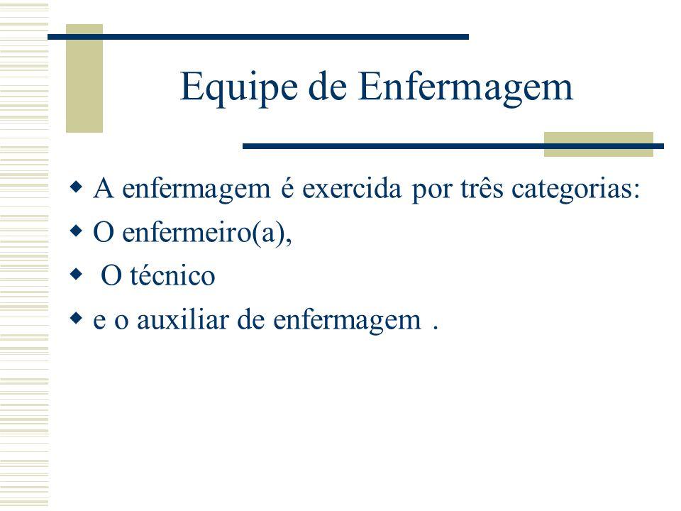 Equipe de Enfermagem A enfermagem é exercida por três categorias: