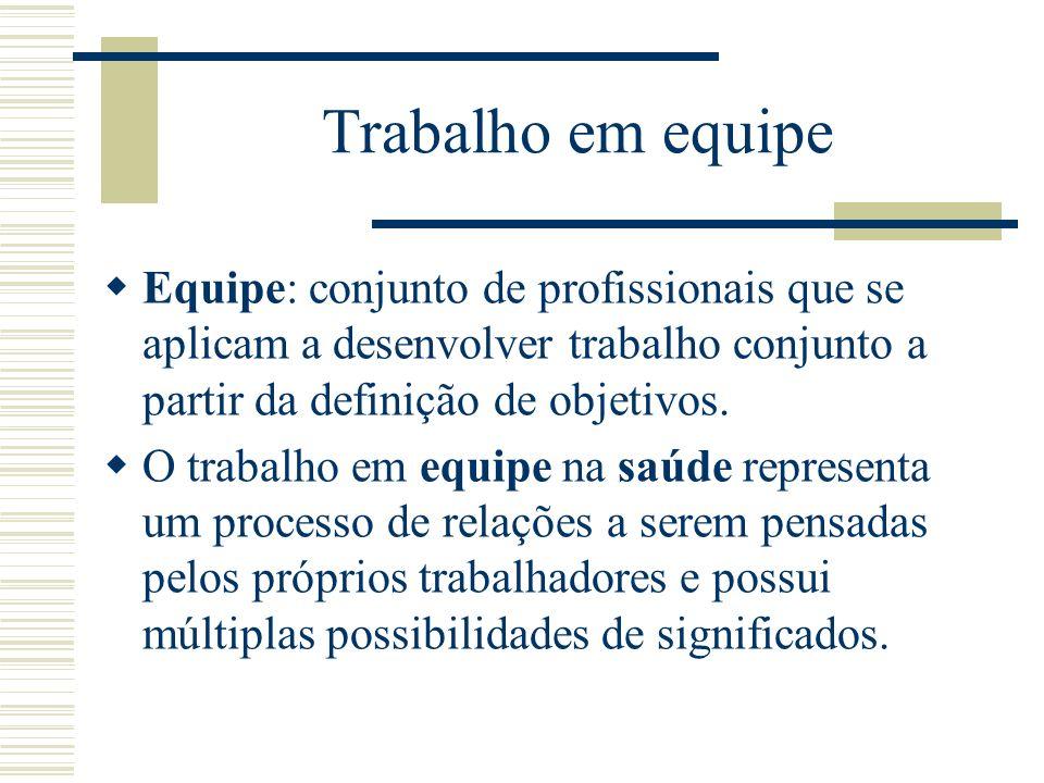 Trabalho em equipe Equipe: conjunto de profissionais que se aplicam a desenvolver trabalho conjunto a partir da definição de objetivos.