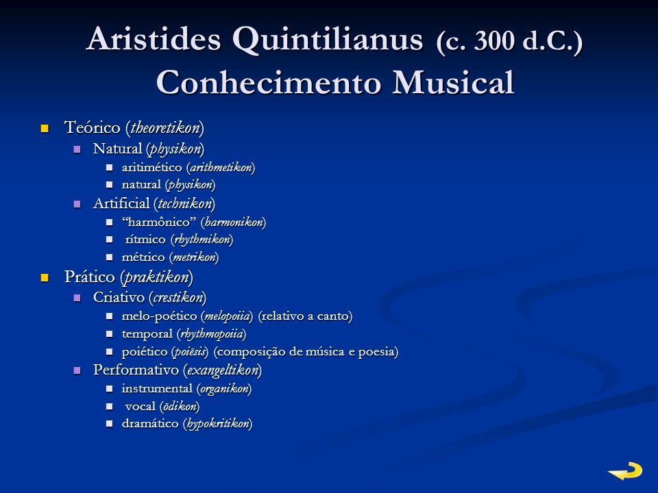 Aristides Quintilianus (c. 300 d.C.) Conhecimento Musical