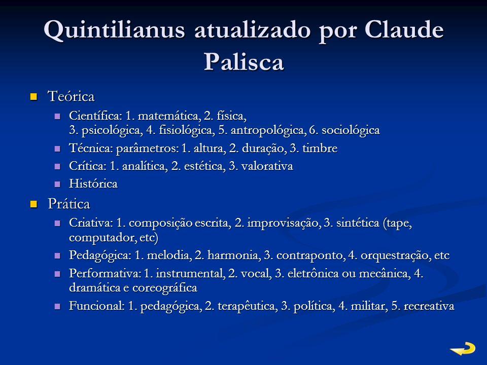 Quintilianus atualizado por Claude Palisca