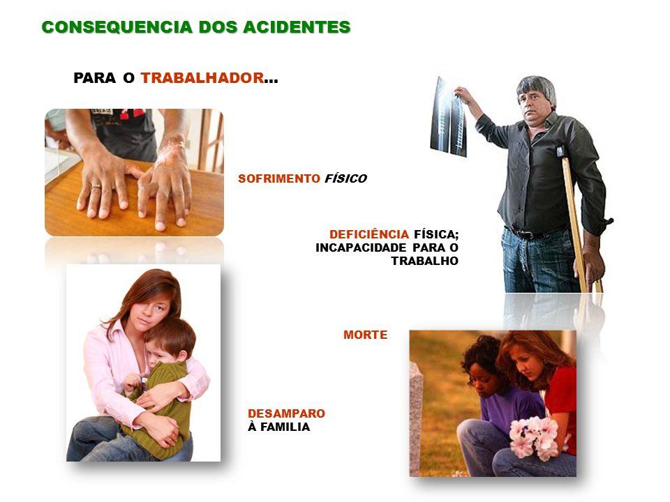 CONSEQUENCIA DOS ACIDENTES