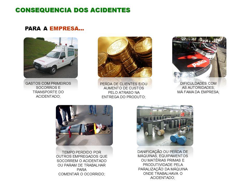 GASTOS COM PRIMEIROS SOCORROS E TRANSPORTE DO ACIDENTADO;