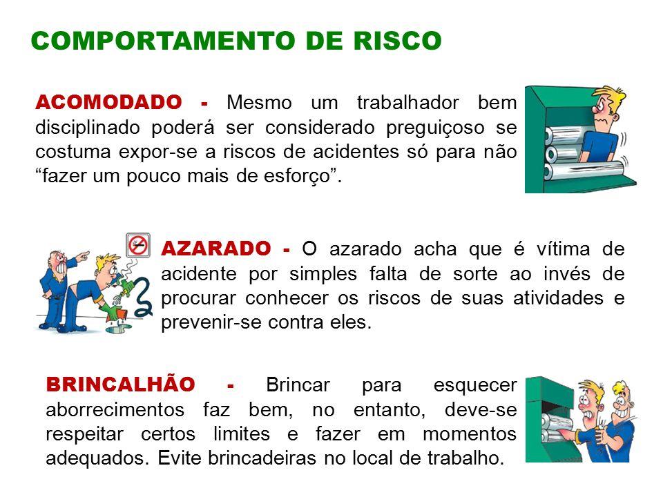 COMPORTAMENTO DE RISCO